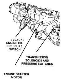nissan altima engine oil pressure warning light repair guides sending units and sensors oil pressure switch