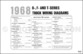 f500 wiring diagram ford wiring diagrams instruction
