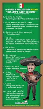 What Does Meme Mean In Spanish - 135 best let s learn spanish language learning images on