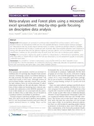 Excel Spreadsheet Tests Practice Meta Analyses And Forest Plots Using A Microsoft Excel Spreadsheet