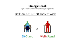 Optimal Desk Height Omega Denali Standing Desk With Built In Steadytype Keyboard Tray