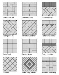 pavers patterns decorating ideas