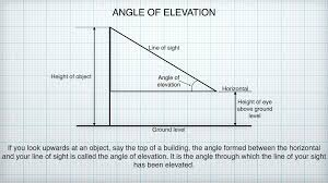 calculating the height of a building angles of elevation math