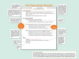 How To Make An Resume How To Write An Resume Resume For Your Job Application