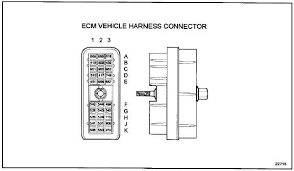 figure 22 4 ecm vehicle harness connector