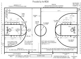 gambar ukuran lapangan bola basket