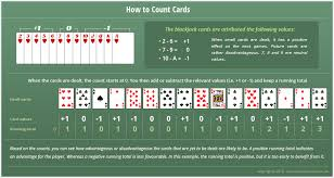 Blackjack How To Count Cards Casino Betting Strategy