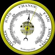 weather instruments weather wiz kids