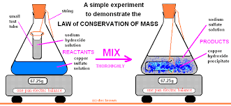 law of conservation mass reacting masses equations demonstration