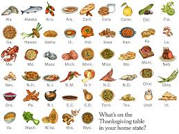 thanksgiving recipes across the united states 50 states 50th and