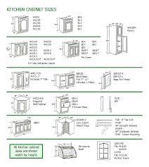 cabinet door sizes chart kitchen cabinet size chart image of kitchen planner cabinet size