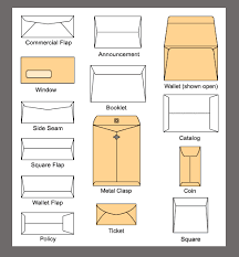Envelopes Size Envelope Sizes Chart Is One Of The Most Popular Charts On Ygraph