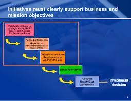 It Capital Planning U0026 Governance Ppt Video Online Download
