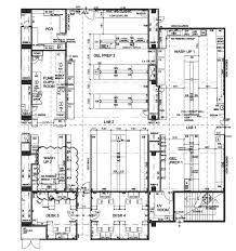 lab spaces property design guidelines