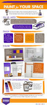 home decor infographic paint for your space above u0026 beyondabove u0026 beyond above
