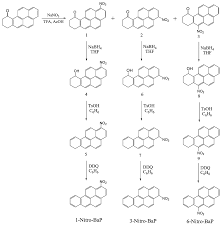 ijerph free full text uva photoirradiation of nitro polycyclic