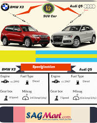 Audi Q5 Features - 2016 audi q5 vs bmw x3 compare suv cars specification visual ly