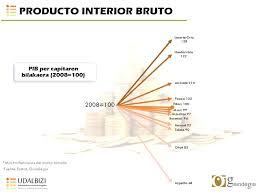 Producto Interior Bruto Udalbizi Un Sistema De Indicadores Sobre Vitalidad Socioeconómica