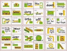 45 best prepositions images on pinterest english grammar
