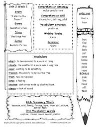 free reading comprehension worksheets for kinderg koogra