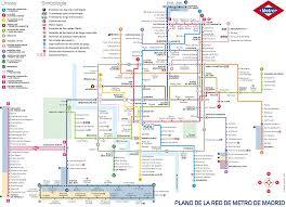 Plano Map Madrid Metro Tariffs And Map Of Madrid Metro