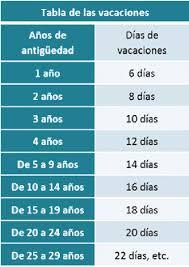 calculadora de salario diario integrado 2016 aprende paso a paso a calcular la liquidación de tus empleos