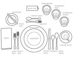 how do you set a table properly a visual aid to print for children to use in learning to set the