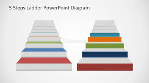 10 stage marketing plan powerpoint template slidemodel