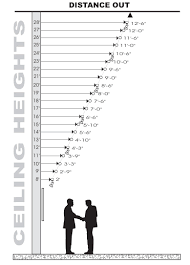 Suspended Ceiling Quantity Calculator by Lightology Art Accent Chart For Track Or Monorail Lighting