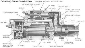http www truckt com heavy duty truck starters explained