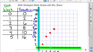 coordinate plane graphing graphing data on coordinate grid
