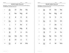 stoichiometry and balancing chemical equations 21 different