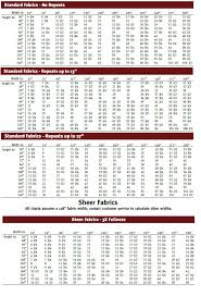How To Calculate Curtain Yardage Curtain Yardage Calculator Decorate The House With Beautiful