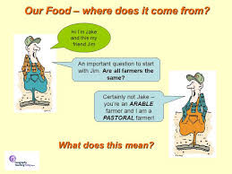 our food where does it come from an important question to start