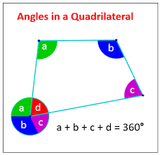 angles in quadrilaterals solutions examples videos worksheets