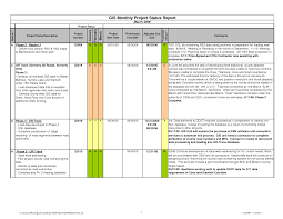 monthly status report template excel gallery templates example