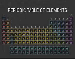 what is the purpose of the periodic table periodic table of tech the beacon