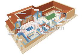 roman floor plan arts and architecture architecture roman house image visual