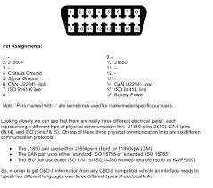 obd 2 1008 wiring diagram obd ii wiring diagram u2022 edmiracle co