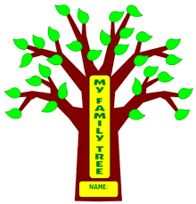 family tree examples clip art library