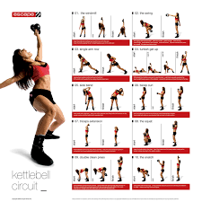 resistance band workout guide pdf workout schedule