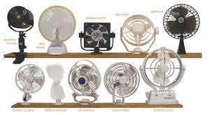 12 volt heavy duty metal fan windy ways practical sailor whips up 12 volt cabin fan test