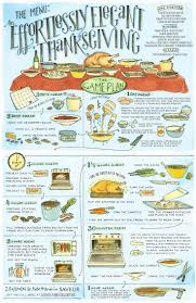 thanksgiving uncategorized thanksgivingc2a0dinner menu