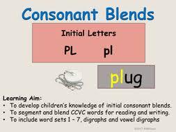 phonics initial consonant blends pl ccvc words presentation