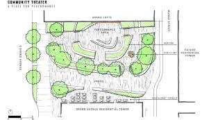 new downtown la park will be part of south park development