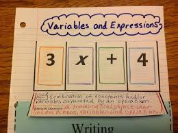 equation freak algebraic expression foldable