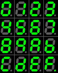 Display Gallery by File Seven Segment Display Gallery Png Wikimedia Commons