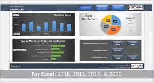 check out report template which is the best daily sales report in excel quora