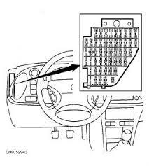 1999 saab 9 3 repair question heater circuit malfunction on