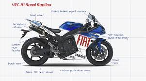 yamaha yzf r125 race replica yzf r 125 manual review